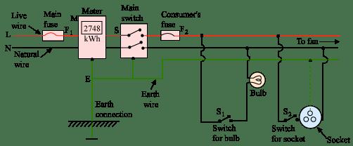 class a wiring diagram