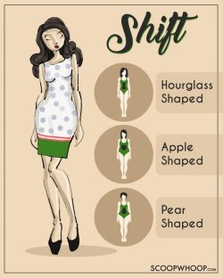 Top Dresses What Would Suit Different Types Dresses Dresses Hindi Shift Ultimate Guide To Different Kinds Mens Different Types Indian S