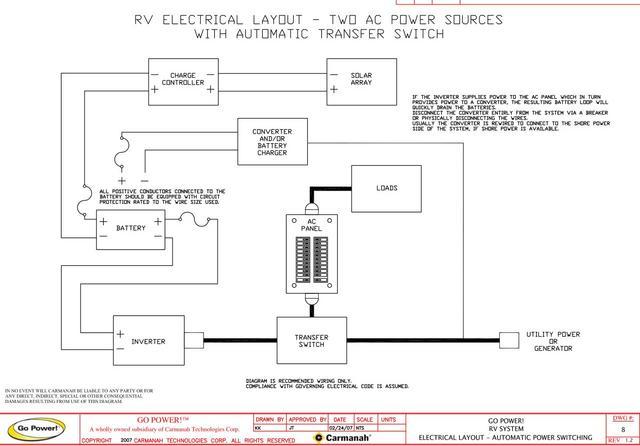 Proposed Camper wiring diagram - Ram Promaster Forum