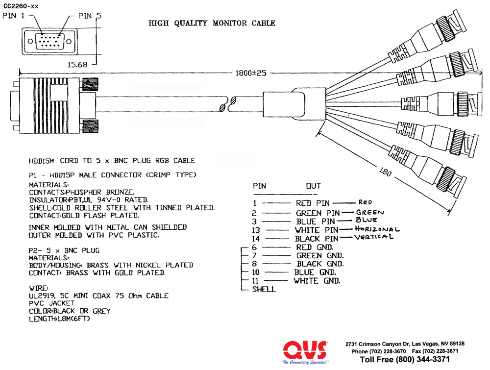 Vga To Bnc Wiring Diagram - Auto Electrical Wiring DiagramWiring Diagram