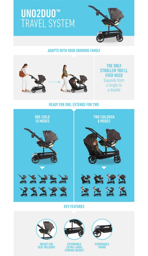 Graco Infant Car Seat Stroller Instructions Uno2duo Travel System Gracobaby