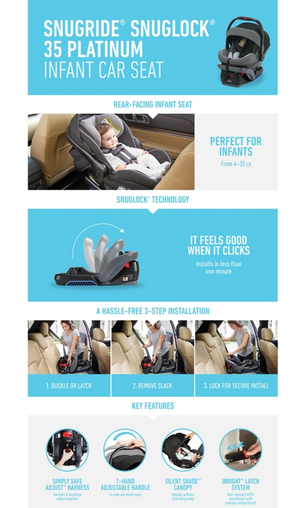 Graco Infant Car Seat Stroller Instructions Snugride Snuglock 35 Platinum Infant Car Seat Gracobaby
