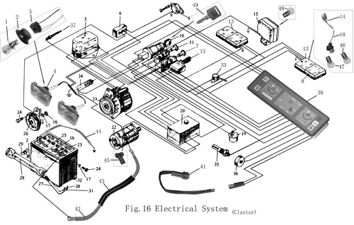 mahindra tractor wiring diagram picture