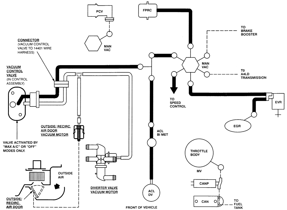 1994 ford ranger fuel system diagram