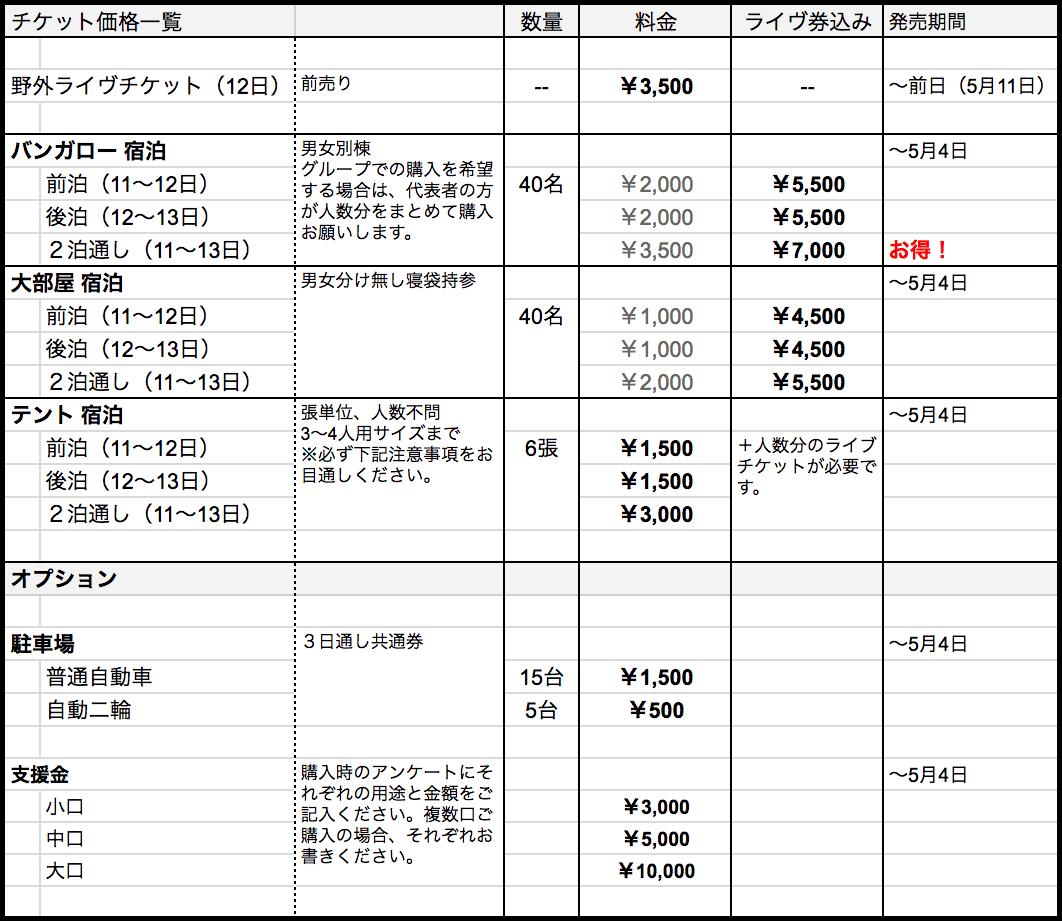 SS32_チケット価格一覧