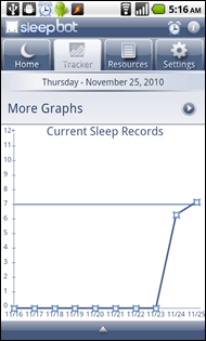 sleep-graph