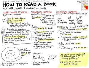 20120306-visual-book-notes-how-to-read-a-book.png
