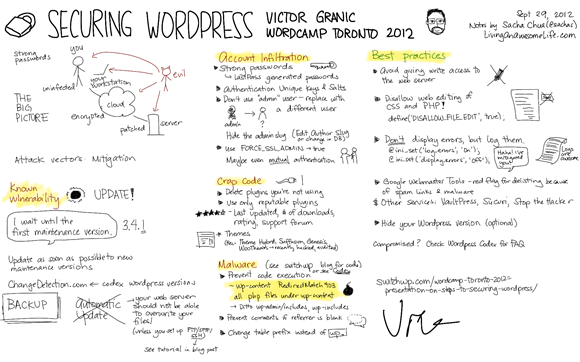 20120929 Wordcamp Toronto - Securing WordPress - Victor Granic
