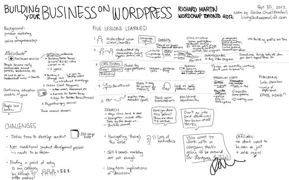 20120930 Wordcamp Toronto - Building Your Business on WordPress - Richard Martin