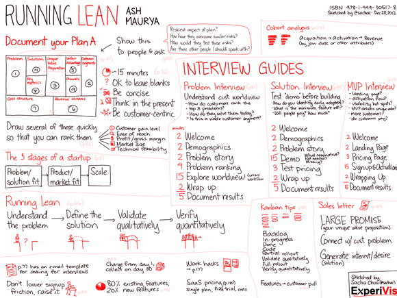 20121228 Book - Running Lean - Ash Maurya