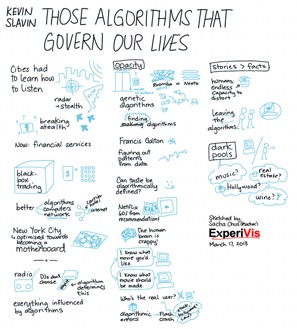 20130317 Those Algorithms That Govern Our Lives - Kevin Slavin
