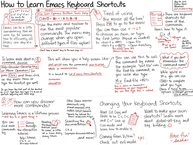 20130830 Emacs Newbie - How to Learn Emacs Keyboard Shortcuts