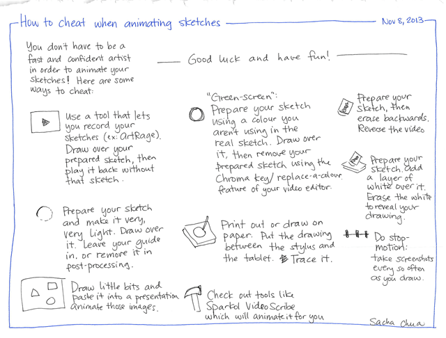 2013-11-08 How to cheat when animating sketches