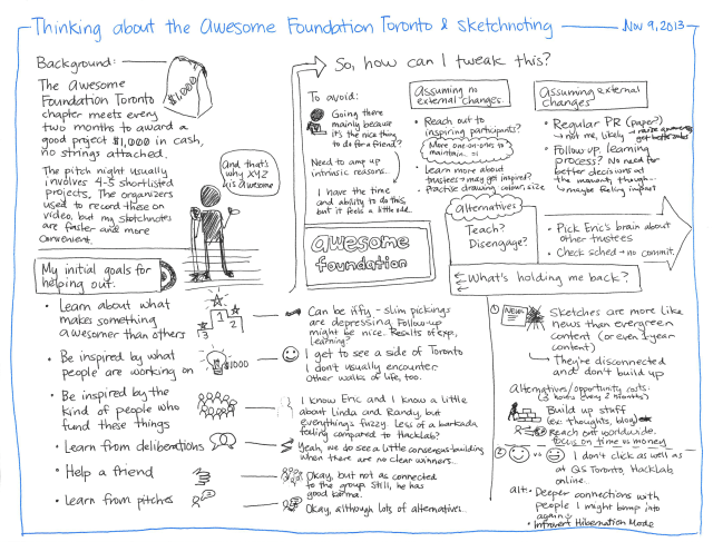 2013-11-09 Thinking about the Awesome Foundation Toronto and sketchnoting