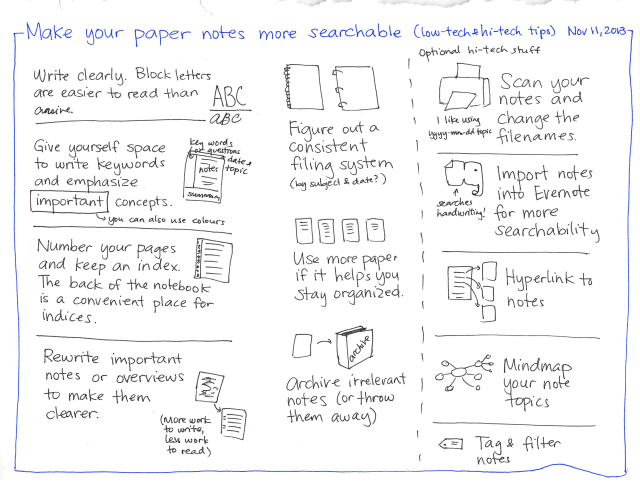 2013-11-11 Make your paper notes more searchable (low-tech and hi-tech tips)