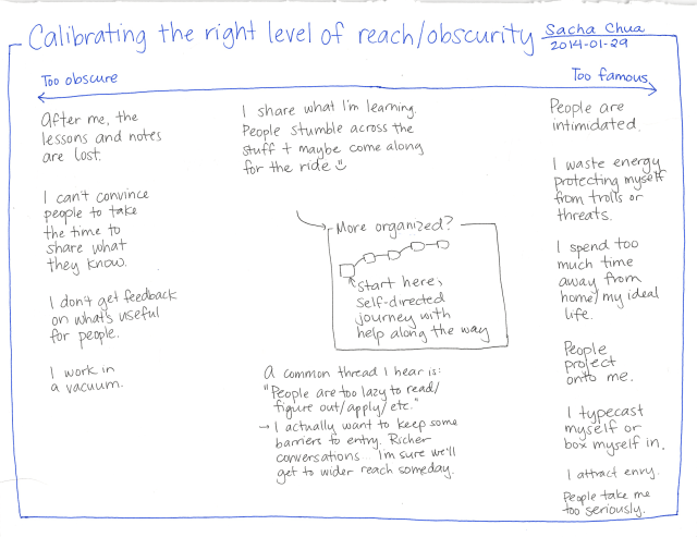 2014-01-29 Calibrating the right level of reach or obscurity