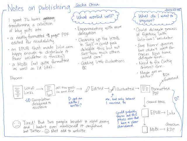 2014-02-05 Notes on publishing