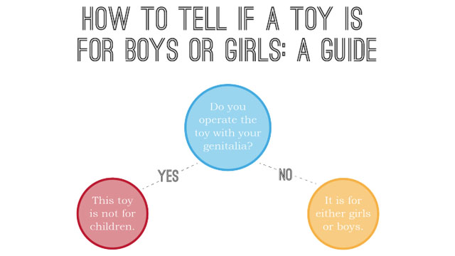 Kirsten Myers, Is this toy for boys or girls? | Sacraparental.com