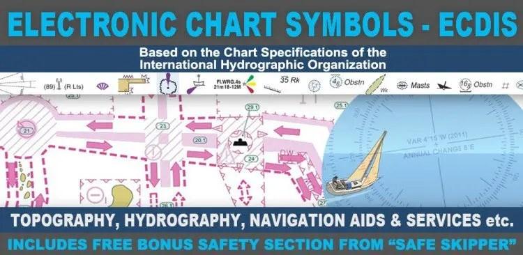 Nautical Electronic Chart Symbols - ECDIS - Safe Skipper Boating