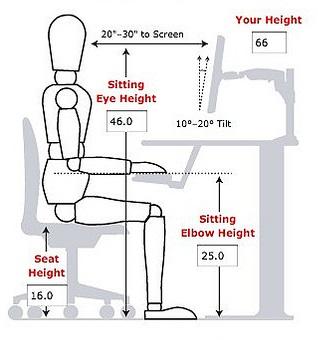 ergonomic workstation diagram