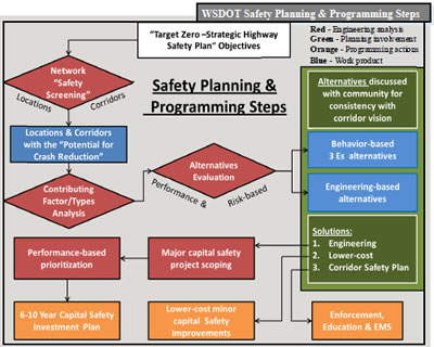How To Make Strategic Planning Implementation Work - how to make strategic planning implementation work