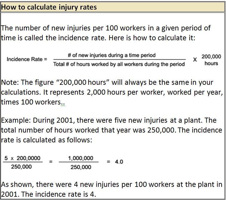 Job Site Analysis Template job analysis template word – Job Site Analysis Template