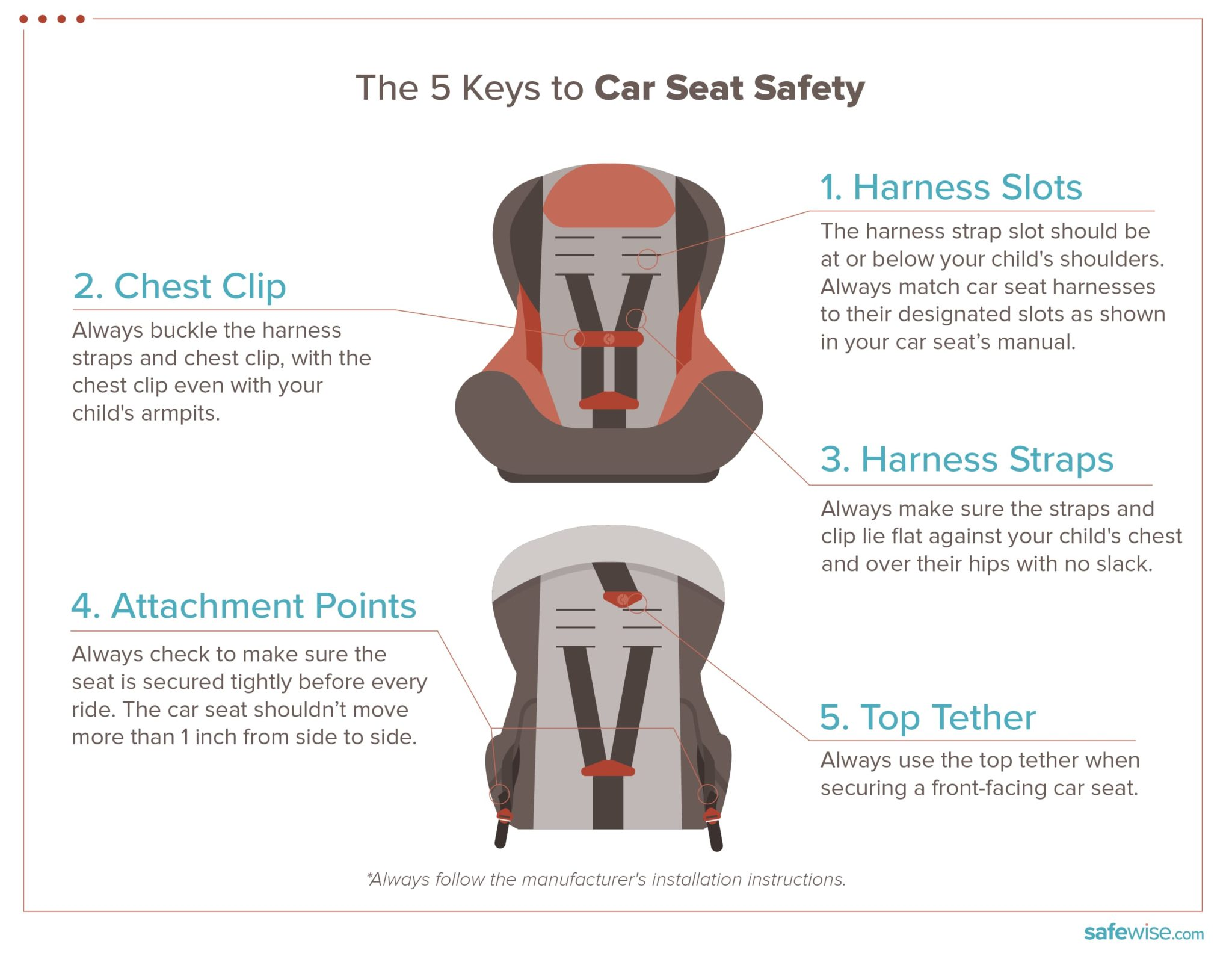 Graco Infant Car Seat Stroller Instructions Best Car Seats Of 2020 Safewise