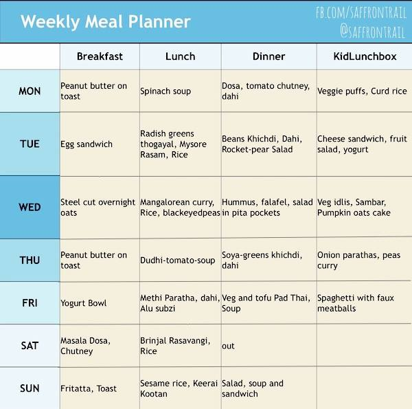 Weekly Menu Plan 20 July 2015 - Breakfast, Lunch, Dinner, Kid