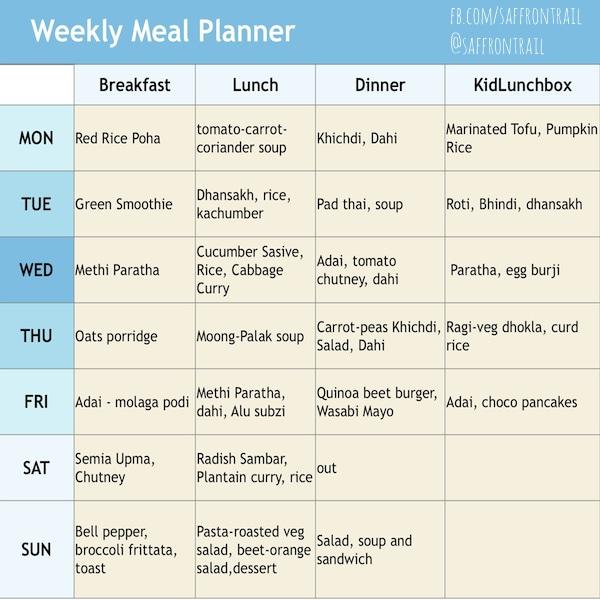 Weekly Menu Plan 27 July, 2015 - Breakfast, Lunch, Dinner, Kid - weekly menu