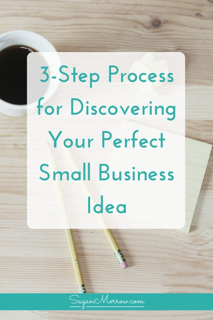 Discover your perfect, profitable small business idea with this - business ideas from home