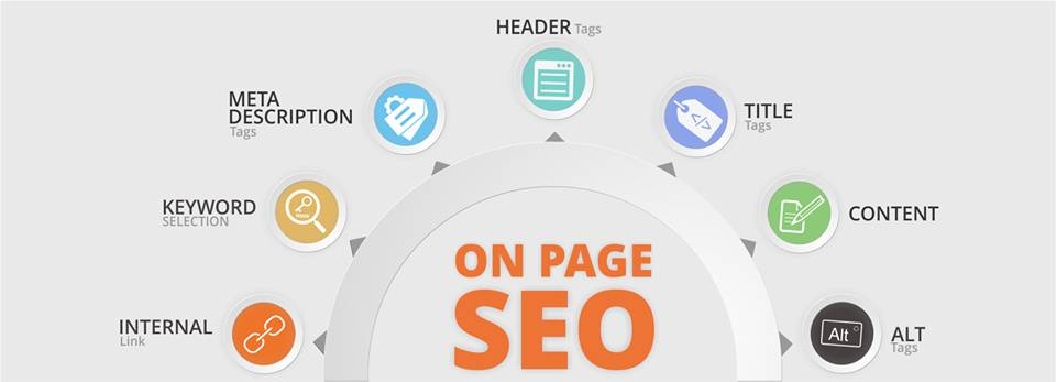 What is On Page SEO Techniques?