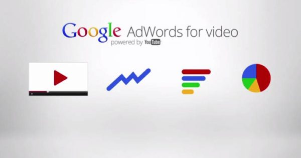 What is Video Ads in Google AdWords