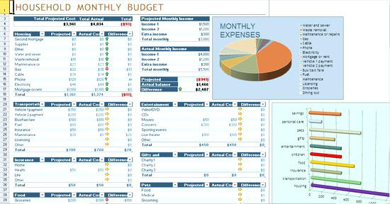 Personal finance excel templates Personal Financial Planning and