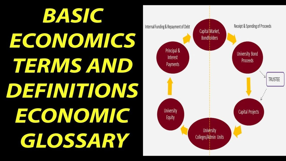Economic and personal finance Personal Financial Planning and Analysis