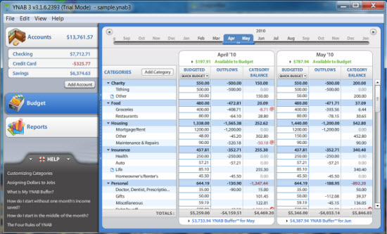 Personal finance program Personal Financial Planning and Analysis