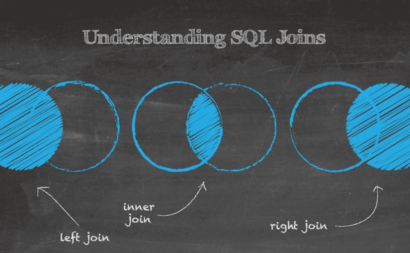 MySQL JOIN