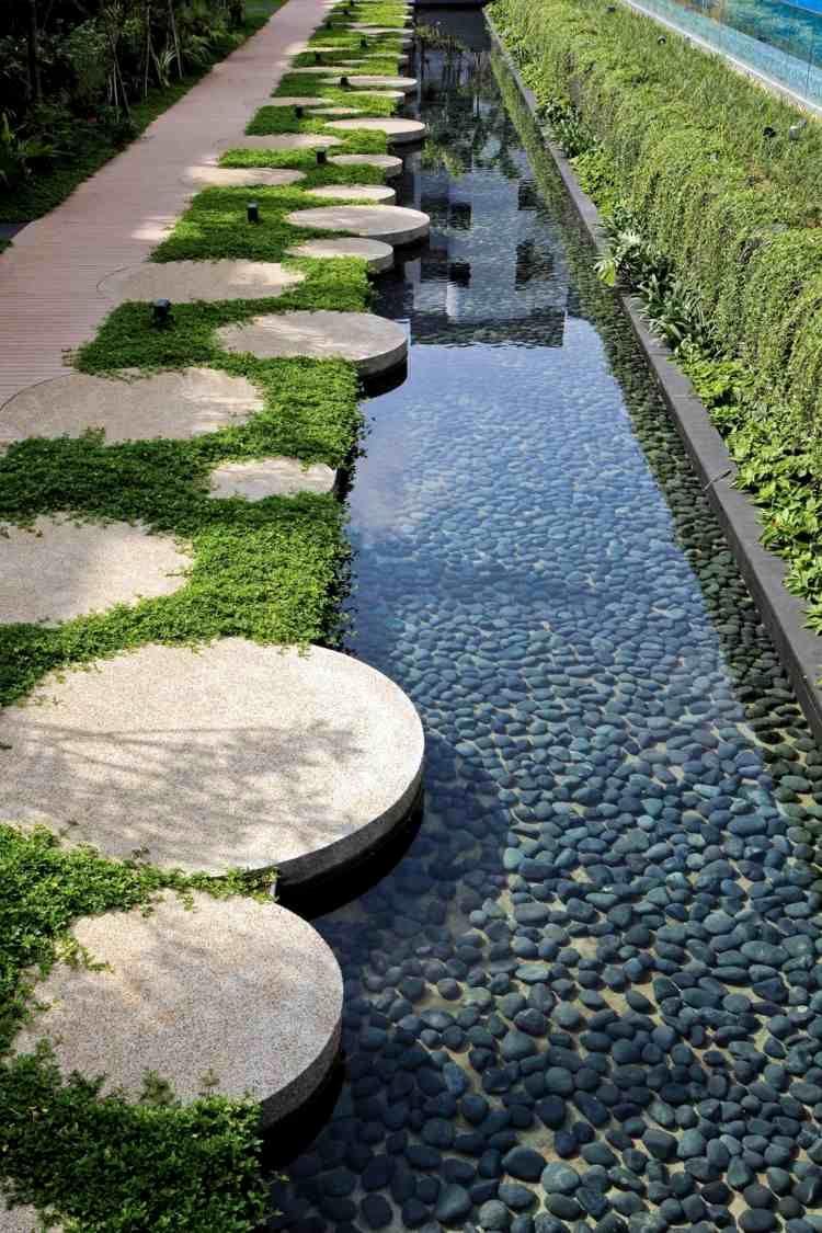 Bassin Jardin Moderne | Fontaine De Jardin Moderne Unique Fontaine ...