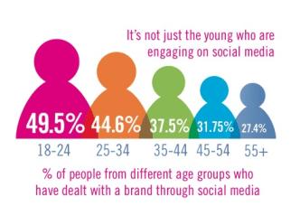 age_demographics