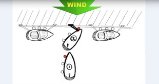 "How to Dock Your Boat with an ""Off Dock"" Wind. VIDEO"