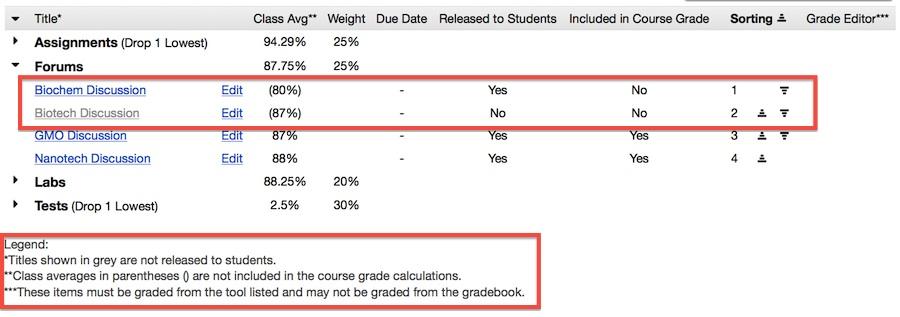 Sakai @ UNC Tutorials  Gradebook  Calculating Grades