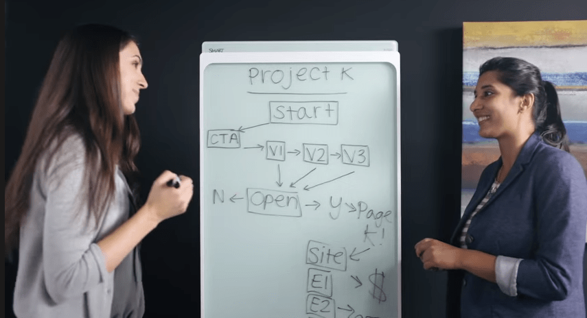 2SMART kapp  the dry erase board reinvented   YouTube