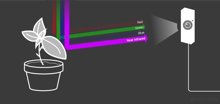 high-tech-near-infrared-description_jpg_project-body