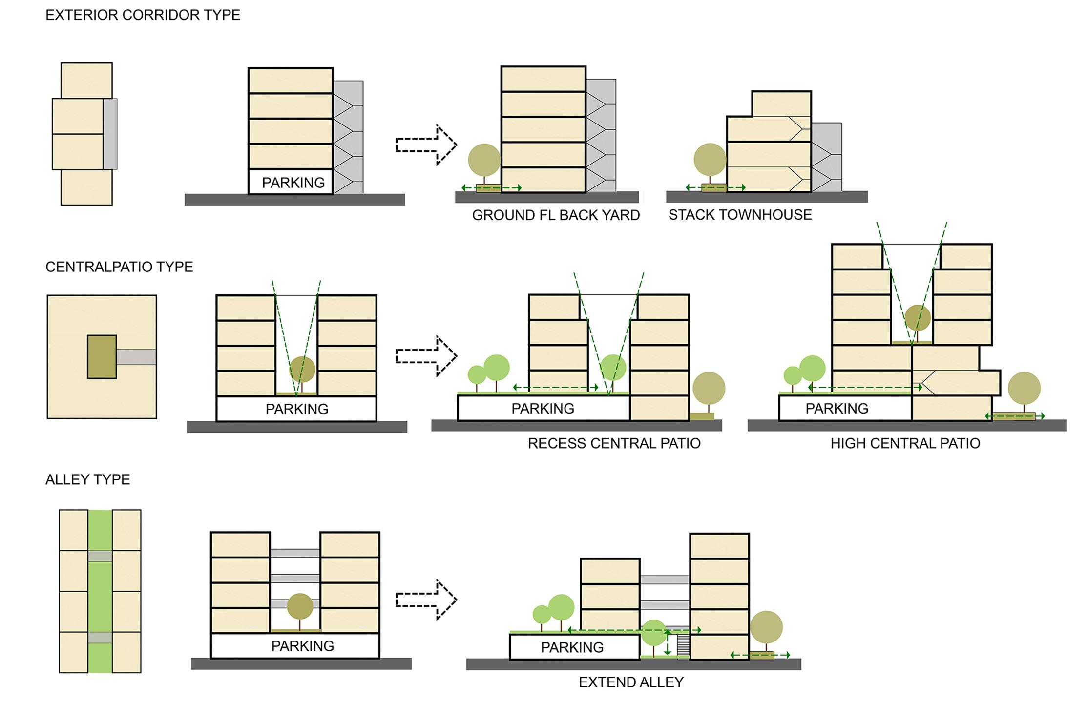 Breadth In Density Salaubcca