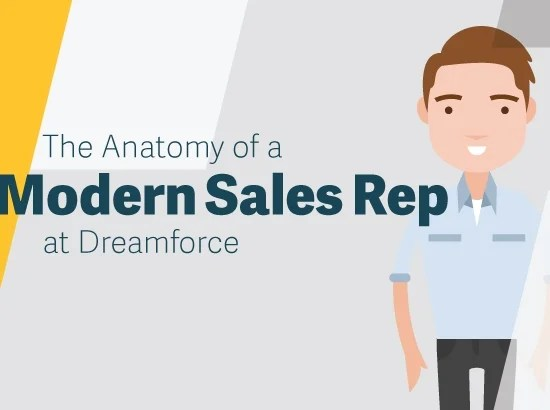 The Anatomy of a Modern Sales Rep at Dreamforce - SalesLoft