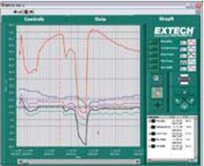 Extech RH520-S Lab-View Based Software  Cable for RH520A Humidity +