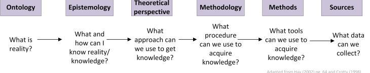 Ontology and epistmeology2