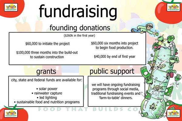 fundraising2