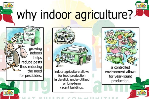 why indoor ag2