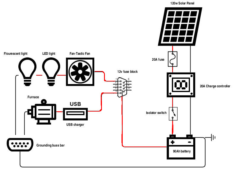 diagram deep cycle isolation or diagram electrical diagram diagrams