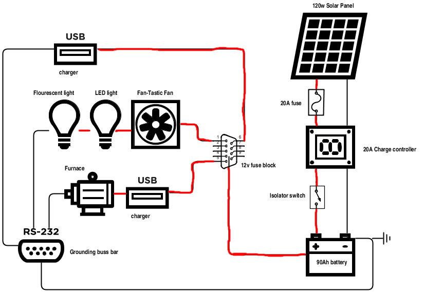 htc incredible s circuit diagram
